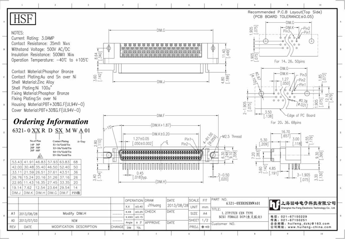 产品分类:SCSI连接器 产品型号:插板式 36P R/A 金属外壳 SCSI 定制 技术参数:额定电流:0.5amp电流电阻:35m最大绝缘电阻:500m min 承受电压:AC 500V /分钟工作温度:65+ 125接触材料:磷青铜触点电镀金或锡镍绝缘体材质:聚酯(PBT UL94V-0)标准:黑色+ 30% GF